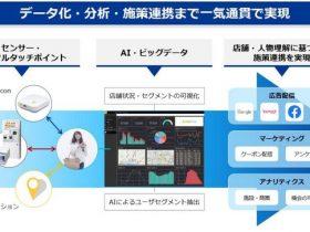 グローリー、小売店や飲食店のDXを支援し販促効果を最大化するデータ活用サービス「BUYZO」