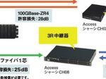 NTTエレクトロニクス、簡単にアクセスネットワークの高速化が可能な「プラスレピータAccess 100Gカード」