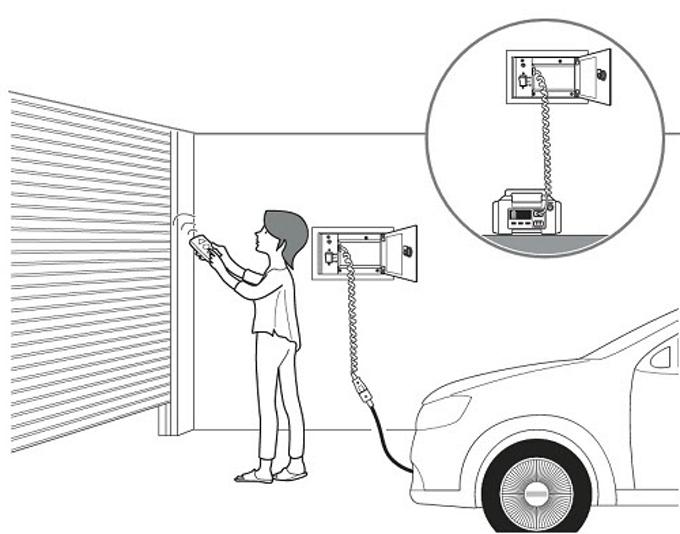 三和シヤッター、停電時電源供給システム「Eコネクト」ガレージ用
