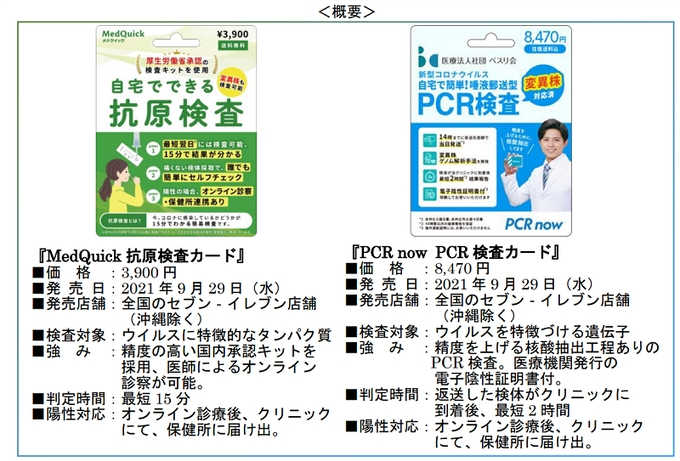セブン‐イレブン、プリペイドカード型抗原検査・PCR検査サービス
