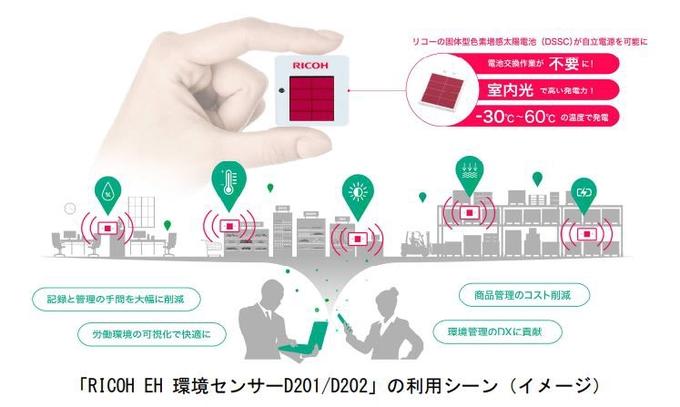 リコー、電池交換・配線不要な環境センシングデバイス「RICOH EH 環境センサーD201/D202」