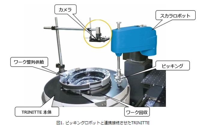 NTN、ピッキングロボット用フィーダ「TRINITTE(トリニッテ)」