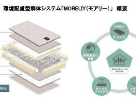 フランスベッド、環境配慮型マットレス解体システム「MORELIY(モアリー)」